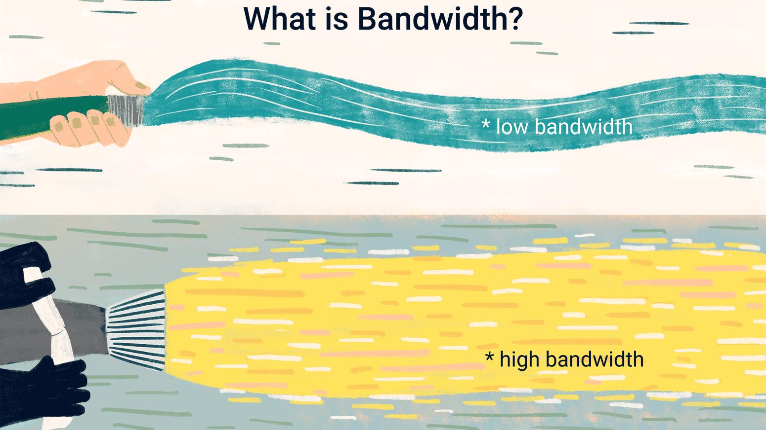 Bandwidth dan Fungsinya